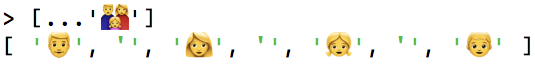 Splitting a family emoji into its code points.