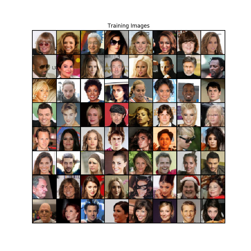 https://pytorch.org/tutorials/_images/sphx_glr_dcgan_faces_tutorial_001.png