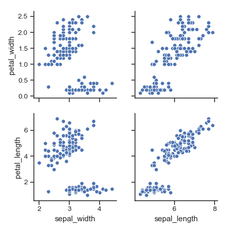 http://seaborn.pydata.org/_images/seaborn-pairplot-7.png