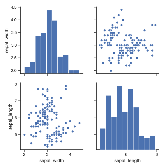 http://seaborn.pydata.org/_images/seaborn-pairplot-6.png