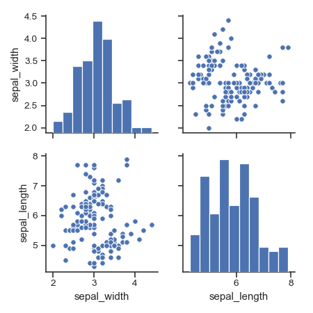 http://seaborn.pydata.org/_images/seaborn-pairplot-5.png