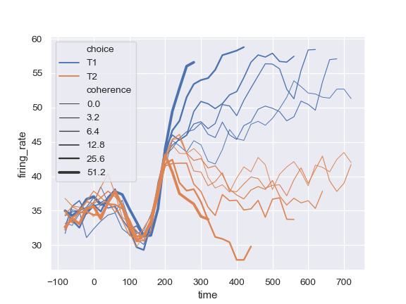 http://seaborn.pydata.org/_images/seaborn-lineplot-12.png